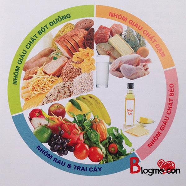 4 nhóm dưỡng chất cần thiết cho bé