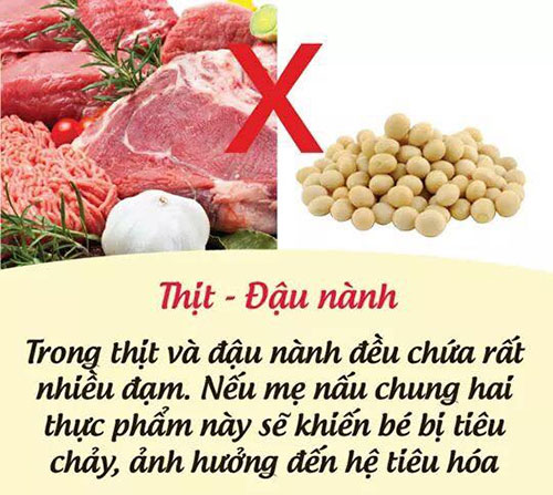 Thịt và đậu nành