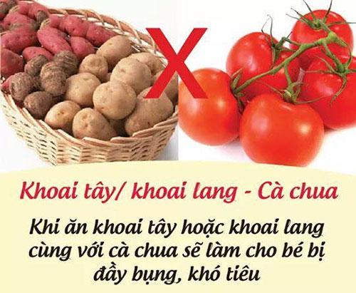 Khoai tây/khoai lang với cà chua