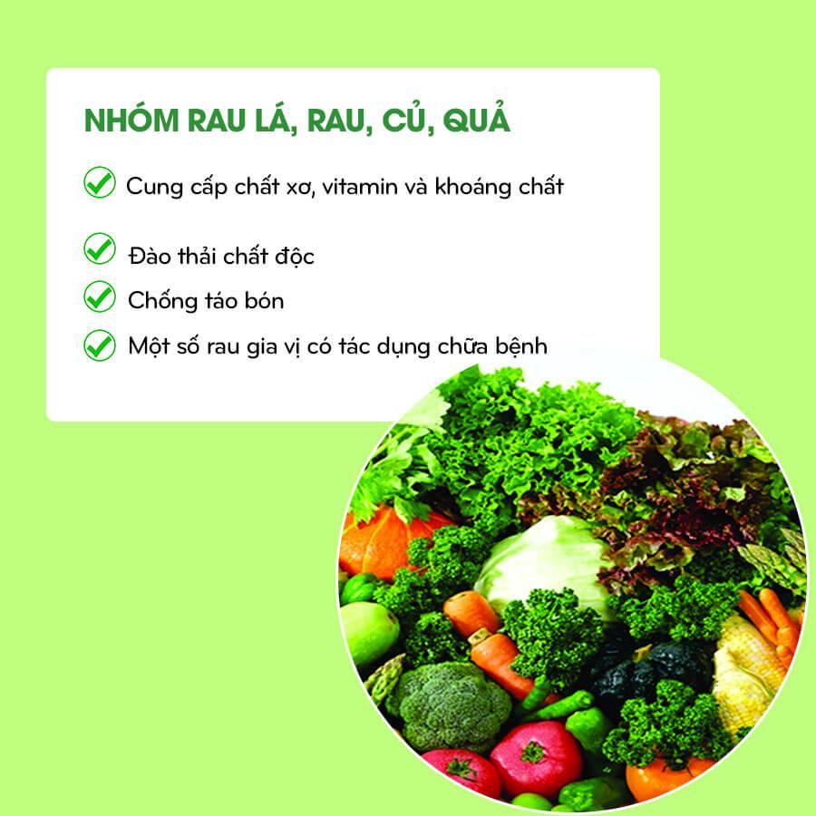 Nhóm thực phẩm rau lá, rau củ quả