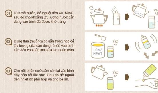 Các bạn có thể tham khảo thêm cách pha sữa ở hình ảnh nhé