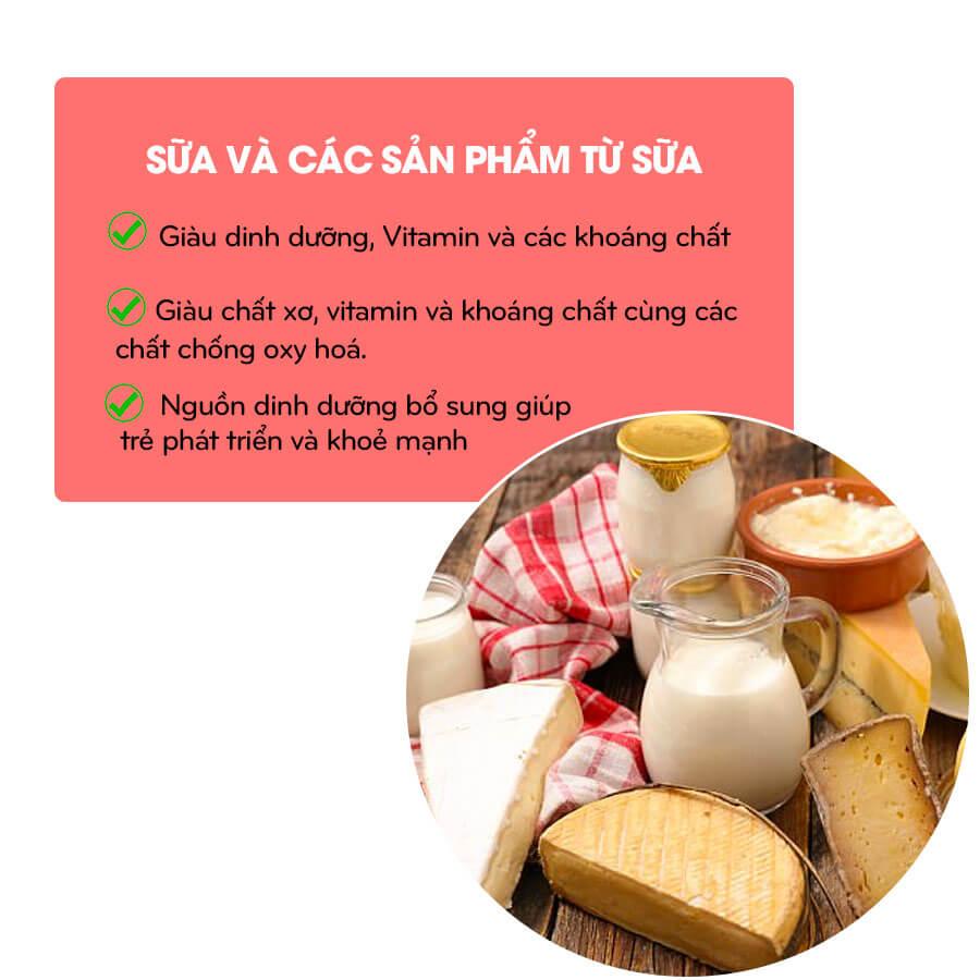 Nhóm sữa và các thực phẩm từ sữa