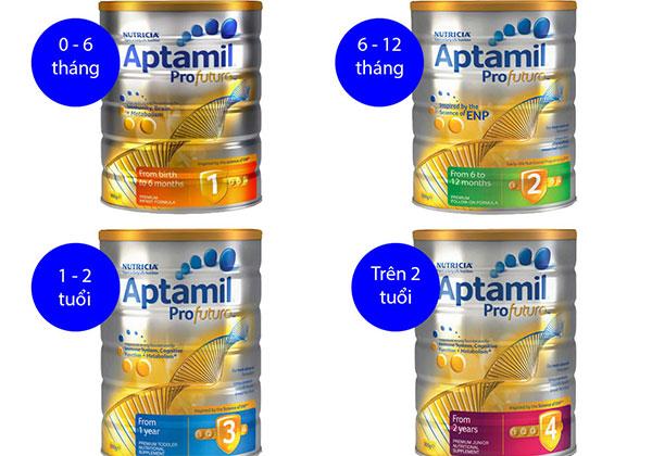 Bảng giá sữa Aptaml hiện có trên thị trường
