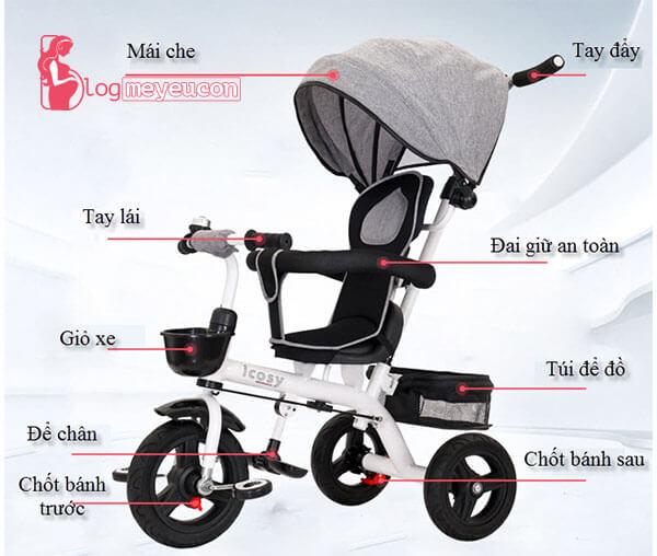 Xe đẩy trẻ em 3 bánh có tốt không (2)