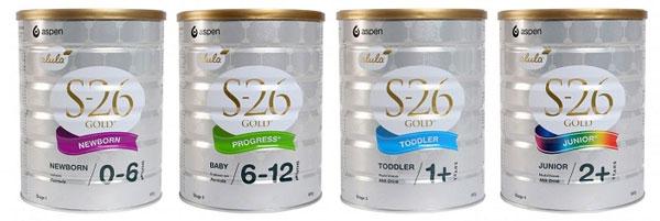 Sữa S-26 nội địa Úc (nhập khẩu từ Úc)