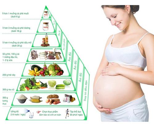 Dinh dưỡng cho bà bầu tháng thứ 5